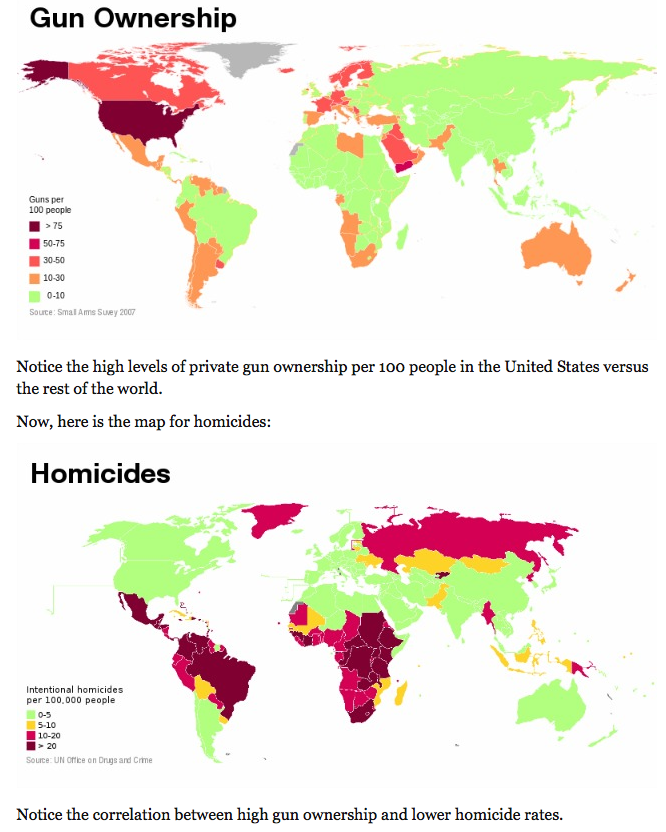 Gun Ownership V Homicides Worldwide E90fanatics